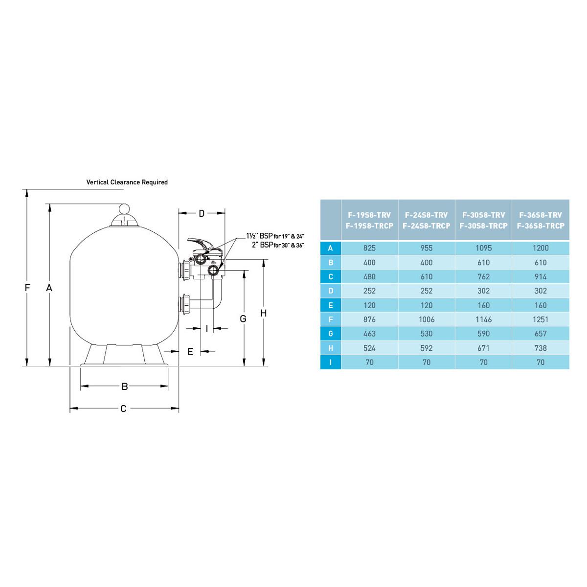 Filtre à sable ICE EOS 480 9m³/h | AELLO